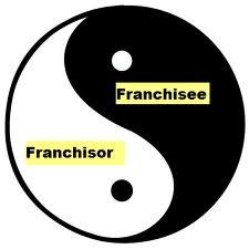 Franchisee/Franchisor
