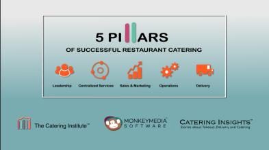 5 Pillars_slide